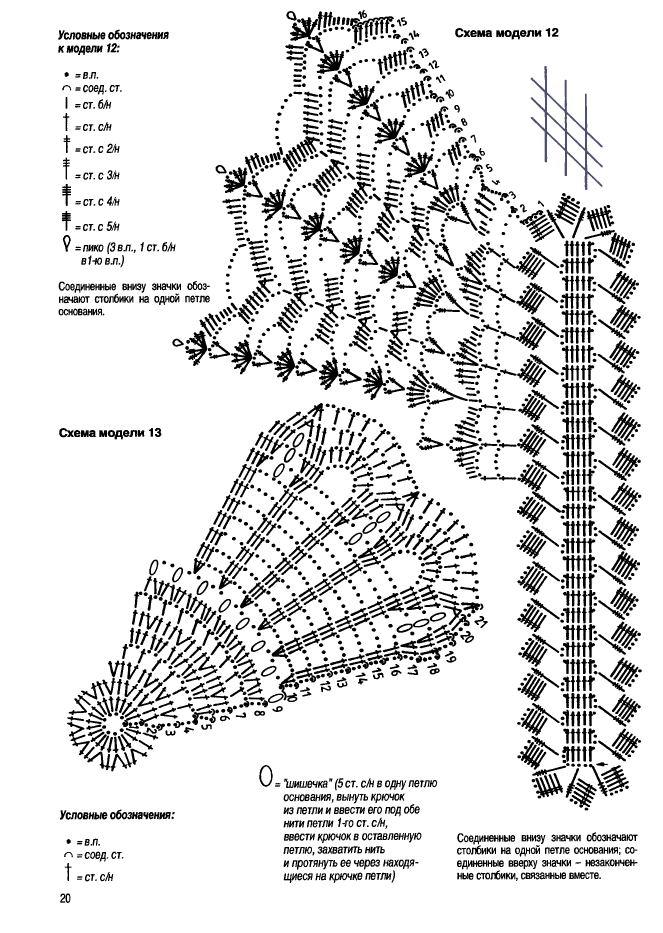 Салфетки крючком, схемы