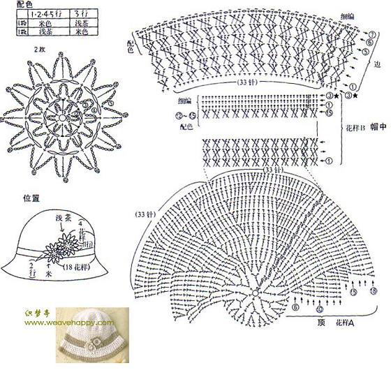 Фото из категории Понятно схема плетения бисером животных и Описание вязания спицами шапочек малышам.
